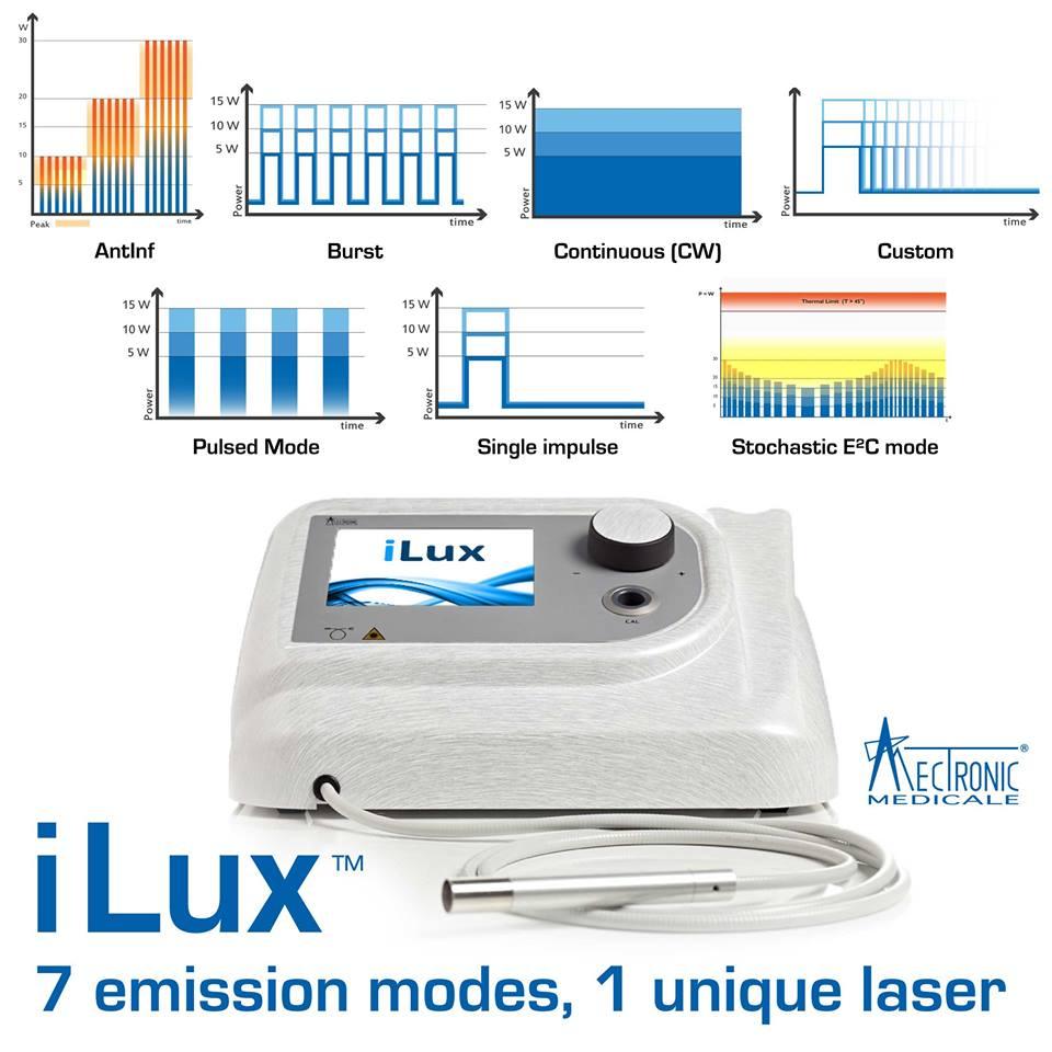 7 trybów lasera wysokoenergetycznego