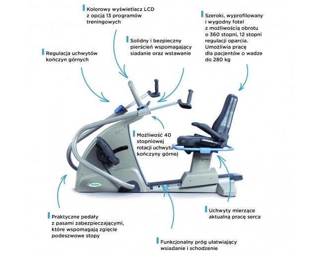 NuStep T5xr do rehabilitacji seniorów - zalety urządzenia