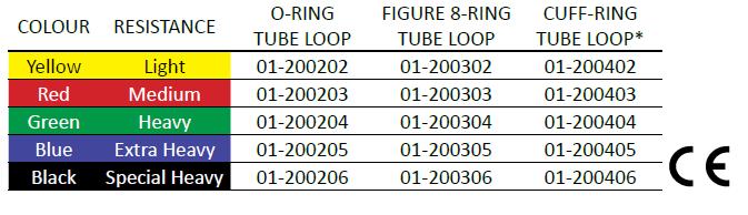 Porównanie oporów tubingów